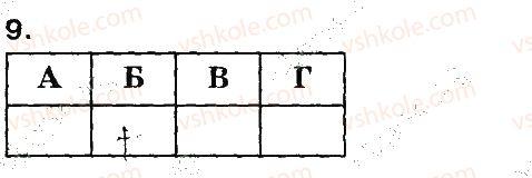 9-biologiya-oa-anderson-ma-vihrenko-2017-robochij-zoshit--samokontrol-rivnya-navchalnih-dosyagnen-variant-2-ст104-rnd5803.jpg