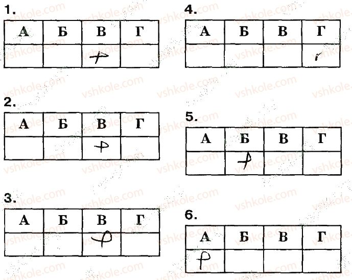 9-biologiya-oa-anderson-ma-vihrenko-2017-robochij-zoshit--samokontrol-rivnya-navchalnih-dosyagnen-variant-2-ст115.jpg