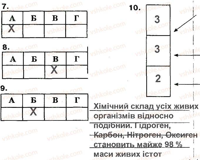 9-biologiya-oa-anderson-ma-vihrenko-2017-robochij-zoshit--samokontrol-rivnya-navchalnih-dosyagnen-variant-2-ст20.jpg