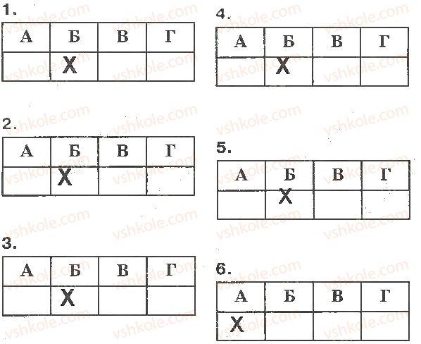 9-biologiya-oa-anderson-ma-vihrenko-2017-robochij-zoshit--samokontrol-rivnya-navchalnih-dosyagnen-variant-2-ст33.jpg