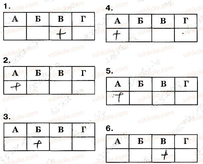 9-biologiya-oa-anderson-ma-vihrenko-2017-robochij-zoshit--samokontrol-rivnya-navchalnih-dosyagnen-variant-2-ст59.jpg