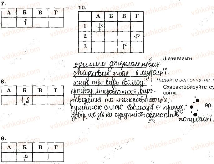 9-biologiya-oa-anderson-ma-vihrenko-2017-robochij-zoshit--samokontrol-rivnya-navchalnih-dosyagnen-variant-2-ст90.jpg