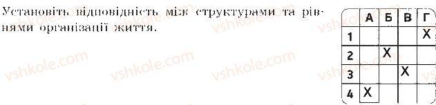 9-biologiya-sv-bezruchkova-2017-zoshit-dlya-kontrolyu-dosyagnen--samostijni-roboti-samostijna-robota-1-himichnij-sklad-klitini-variant-2-6.jpg