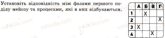 9-biologiya-sv-bezruchkova-2017-zoshit-dlya-kontrolyu-dosyagnen--samostijni-roboti-samostijna-robota-8-podvoyennya-dnk-variant-1-6.jpg