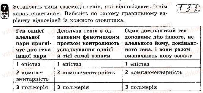 9-biologiya-sv-bezruchkova-2017-zoshit-dlya-kontrolyu-dosyagnen--samostijni-roboti-samostijna-robota-9-metodi-genetichnih-doslidzhen-variant-1-7.jpg