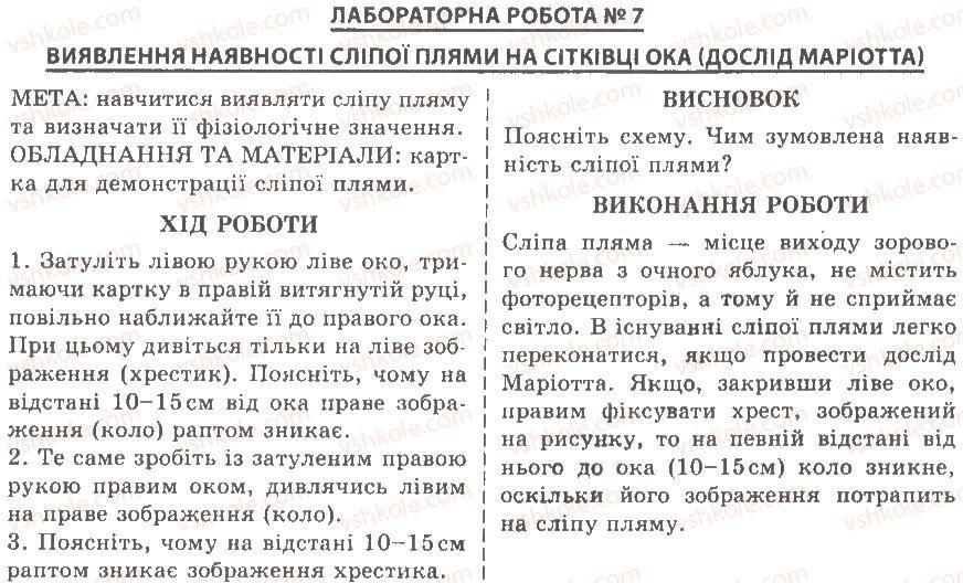 9-biologiya-sv-strashko-lg-goryana-vg-bilik-sa-ignatenko-2009--tema-12-sprijnyattya-informatsiyi-nervovoyu-sistemoyu-sensorni-sistemi-ЛР7.jpg