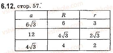 9-geometriya-ag-merzlyak-vb-polonskij-ms-yakir-2017--2-pravilni-mnogokutniki-6-pravilni-mnogokutniki-ta-yihni-vlastivosti-12.jpg
