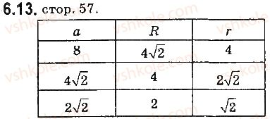 9-geometriya-ag-merzlyak-vb-polonskij-ms-yakir-2017--2-pravilni-mnogokutniki-6-pravilni-mnogokutniki-ta-yihni-vlastivosti-13.jpg