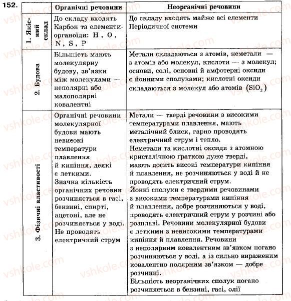 9-himiya-pp-popel-ls-kriklya-152