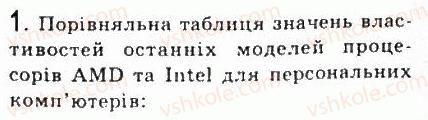 9-informatika-jya-rivkind-ti-lisenko-la-chernikova-vv-shakotko-2009--rozdil-2-aparatne-zabezpechennya-informatsijnih-sistem-21tipova-arhitektura-kompyutera-protsesor-pamyat-1.jpg