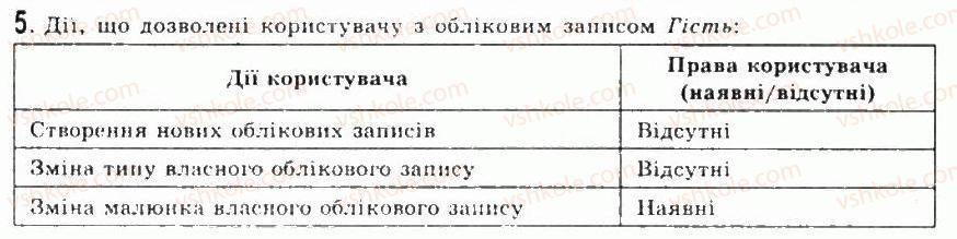 9-informatika-jya-rivkind-ti-lisenko-la-chernikova-vv-shakotko-2009--rozdil-5-kompyuterni-merezhi-52organizatsiya-roboti-v-lokalnij-merezhi-5.jpg
