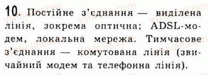 9-informatika-jya-rivkind-ti-lisenko-la-chernikova-vv-shakotko-2009--rozdil-5-kompyuterni-merezhi-54osnovi-internetu-10.jpg