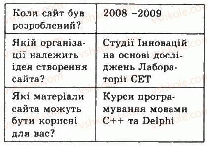 9-informatika-jya-rivkind-ti-lisenko-la-chernikova-vv-shakotko-2009--rozdil-5-kompyuterni-merezhi-55sluzhbi-internetu-10-rnd223.jpg