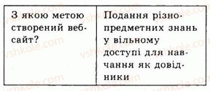 9-informatika-jya-rivkind-ti-lisenko-la-chernikova-vv-shakotko-2009--rozdil-5-kompyuterni-merezhi-55sluzhbi-internetu-10-rnd5307.jpg