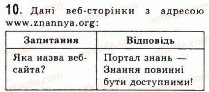 9-informatika-jya-rivkind-ti-lisenko-la-chernikova-vv-shakotko-2009--rozdil-5-kompyuterni-merezhi-55sluzhbi-internetu-10.jpg