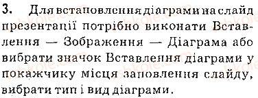 9-informatika-jya-rivkind-ti-lisenko-la-chernikova-vv-shakotko-2017--rozdil-3-kompyuterni-prezentatsiyi-32-vikoristannya-shem-i-diagram-u-prezentatsiyah-zapitannya-3.jpg