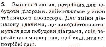 9-informatika-jya-rivkind-ti-lisenko-la-chernikova-vv-shakotko-2017--rozdil-3-kompyuterni-prezentatsiyi-32-vikoristannya-shem-i-diagram-u-prezentatsiyah-zapitannya-5.jpg