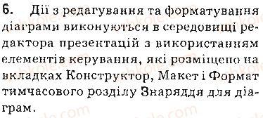 9-informatika-jya-rivkind-ti-lisenko-la-chernikova-vv-shakotko-2017--rozdil-3-kompyuterni-prezentatsiyi-32-vikoristannya-shem-i-diagram-u-prezentatsiyah-zapitannya-6.jpg