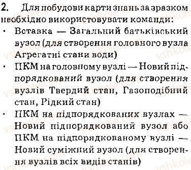 9-informatika-jya-rivkind-ti-lisenko-la-chernikova-vv-shakotko-2017--rozdil-5-kompyuterne-modelyuvannya-52-karti-znan-redaktor-kart-znan-vpravi-2.jpg