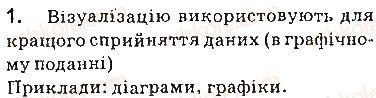 9-informatika-jya-rivkind-ti-lisenko-la-chernikova-vv-shakotko-2017--rozdil-6-tablichni-velichini-ta-algoritmi-yih-opratsyuvannya-62-opratsyuvannya-tablichnih-velichin-zapitannya-1.jpg