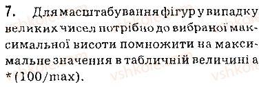 9-informatika-jya-rivkind-ti-lisenko-la-chernikova-vv-shakotko-2017--rozdil-6-tablichni-velichini-ta-algoritmi-yih-opratsyuvannya-62-opratsyuvannya-tablichnih-velichin-zapitannya-6.jpg