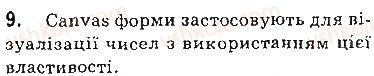 9-informatika-jya-rivkind-ti-lisenko-la-chernikova-vv-shakotko-2017--rozdil-6-tablichni-velichini-ta-algoritmi-yih-opratsyuvannya-62-opratsyuvannya-tablichnih-velichin-zapitannya-8.jpg