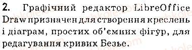 9-informatika-jya-rivkind-ti-lisenko-la-chernikova-vv-shakotko-2017--rozdil-8-kompyuterna-grafika-vektornij-grafichnij-redaktor-82-vektornij-grafichnij-redaktor-zapitannya-2.jpg