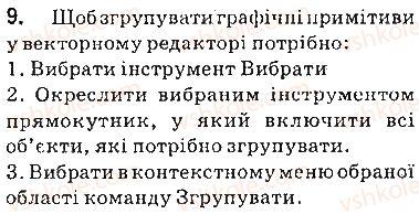 9-informatika-jya-rivkind-ti-lisenko-la-chernikova-vv-shakotko-2017--rozdil-8-kompyuterna-grafika-vektornij-grafichnij-redaktor-82-vektornij-grafichnij-redaktor-zapitannya-9.jpg