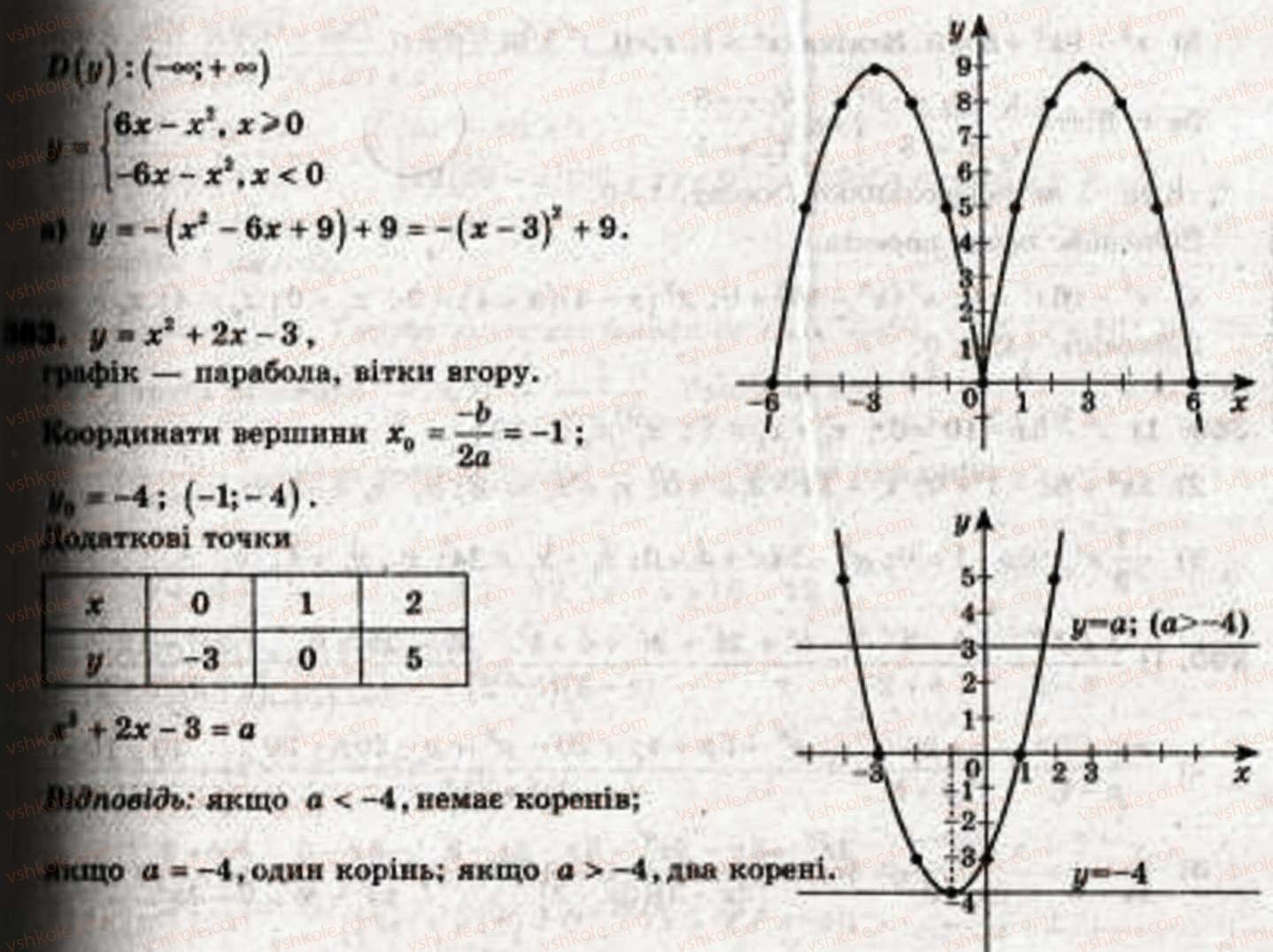9-algebra-ag-merzlyak-vb-polonskij-ms-yakir-382