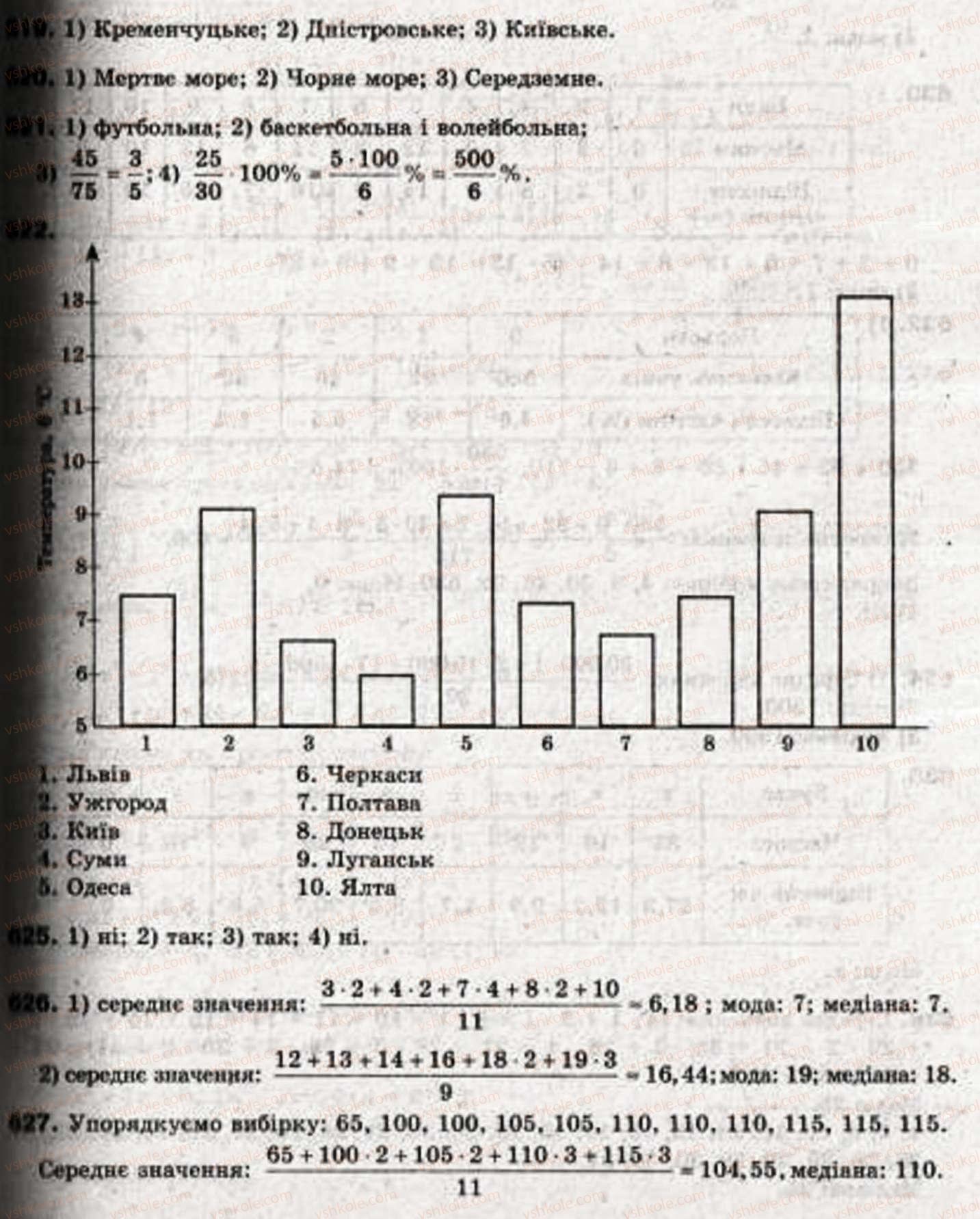 9-algebra-ag-merzlyak-vb-polonskij-ms-yakir-619