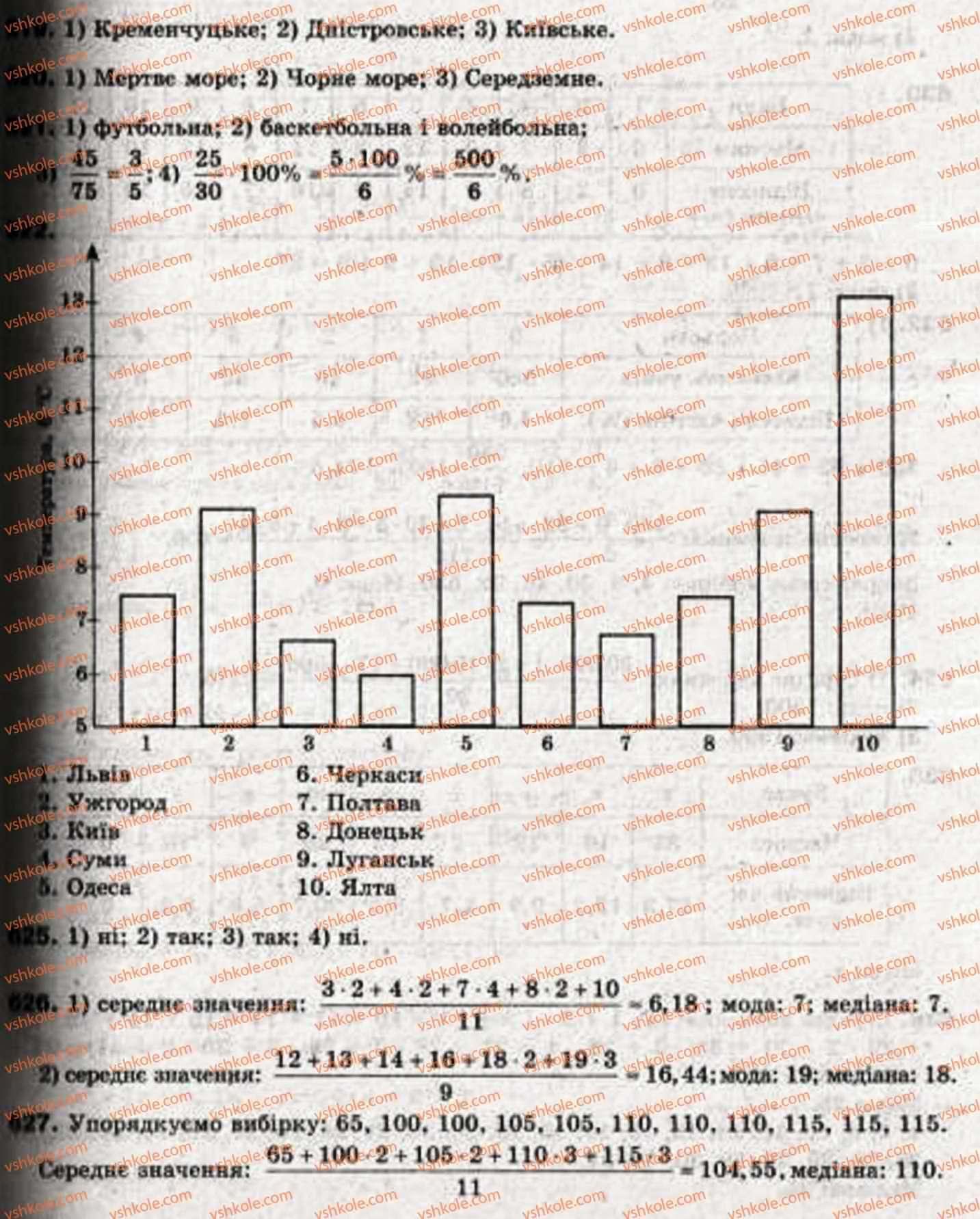 9-algebra-ag-merzlyak-vb-polonskij-ms-yakir-621