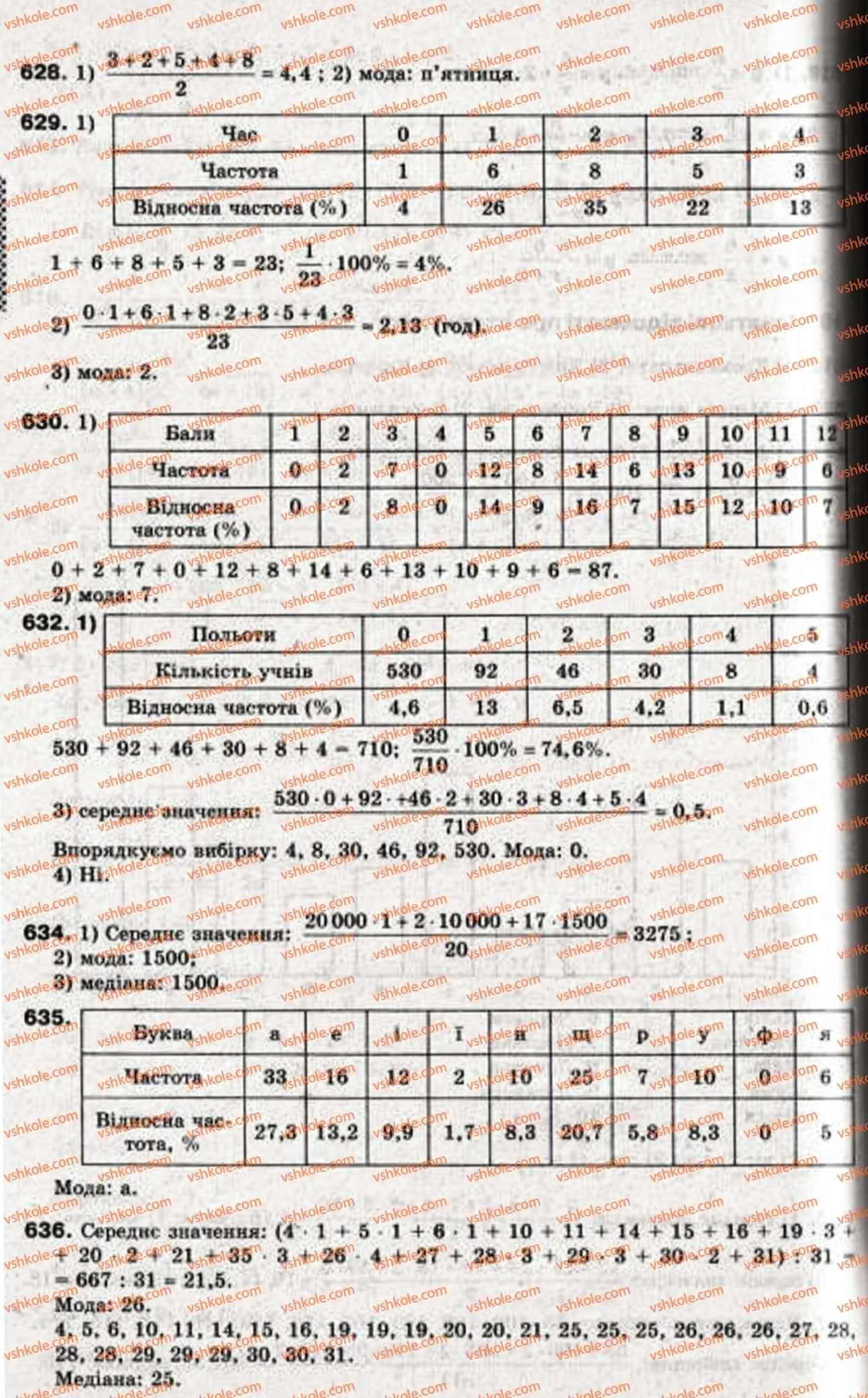 9-algebra-ag-merzlyak-vb-polonskij-ms-yakir-629