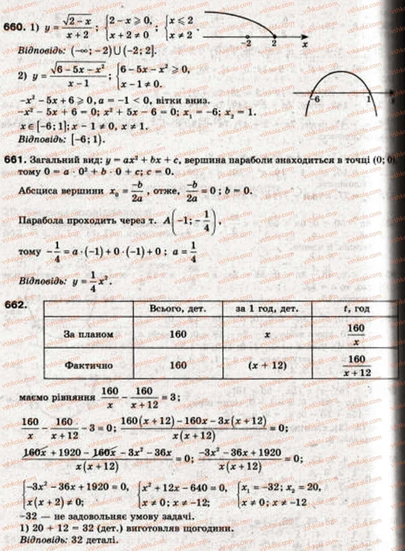 9-algebra-ag-merzlyak-vb-polonskij-ms-yakir-661