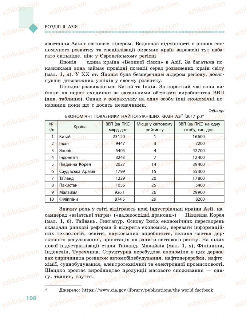 Страница 108 | Учебник Географія 10 класс Г. Д. Довгань, О. Г. Стадник 2018 Рівень стандарту