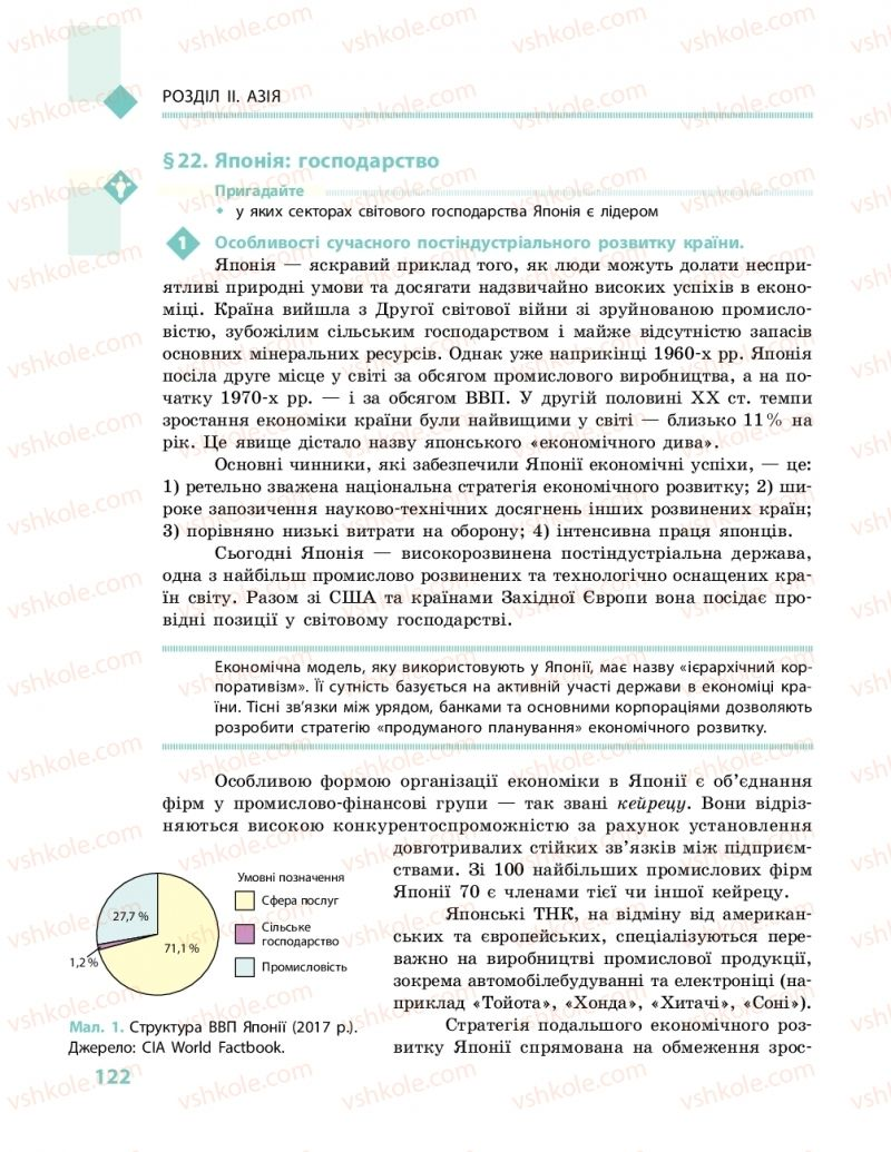 Страница 122 | Учебник Географія 10 класс Г. Д. Довгань, О. Г. Стадник 2018 Рівень стандарту