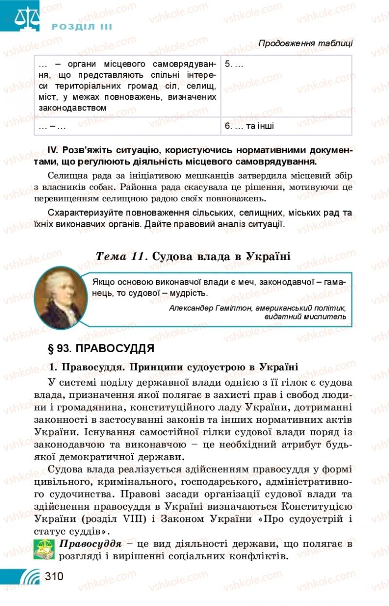 Страница 310 | Учебник Правознавство 10 класс Т. М. Філіпенко, В. Л. Сутковий 2018 Профільний рівень