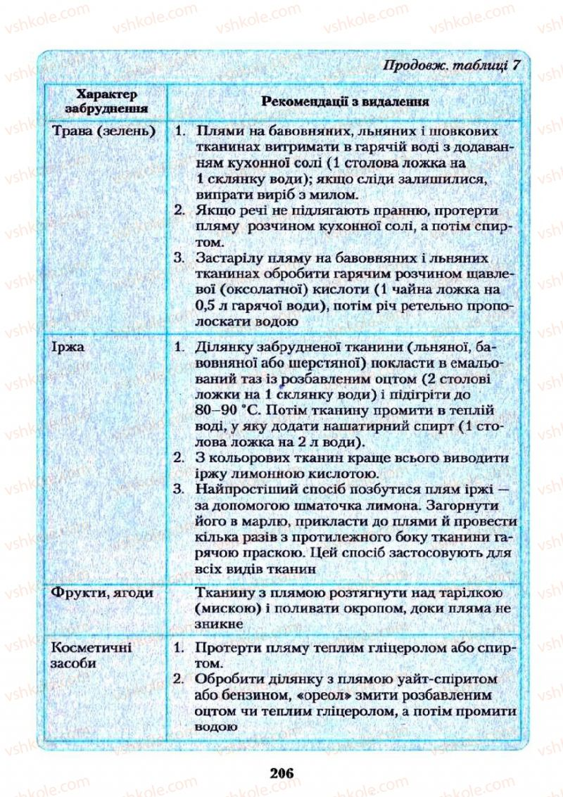 Страница 206   Учебник Хімія 11 класс О.Г. Ярошенко 2011