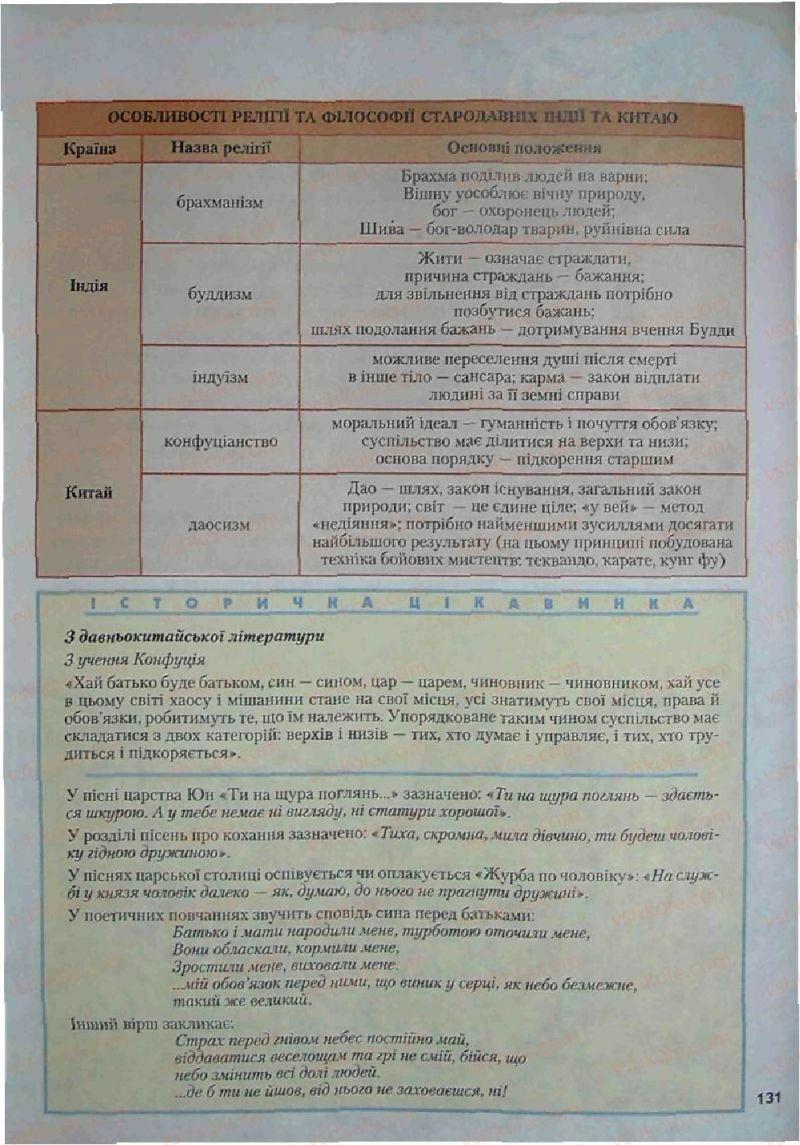 Страница 131 | Учебник Історія 6 класс С.О. Голованов, С.В. Костирко 2006
