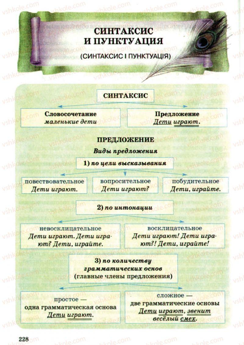 Страница 228 | Учебник Русский язык 5 класс А.Н. Рудяков, Т.Я. Фролова, М.Г. Маркина-Гурджи 2013 Пятый год обучения