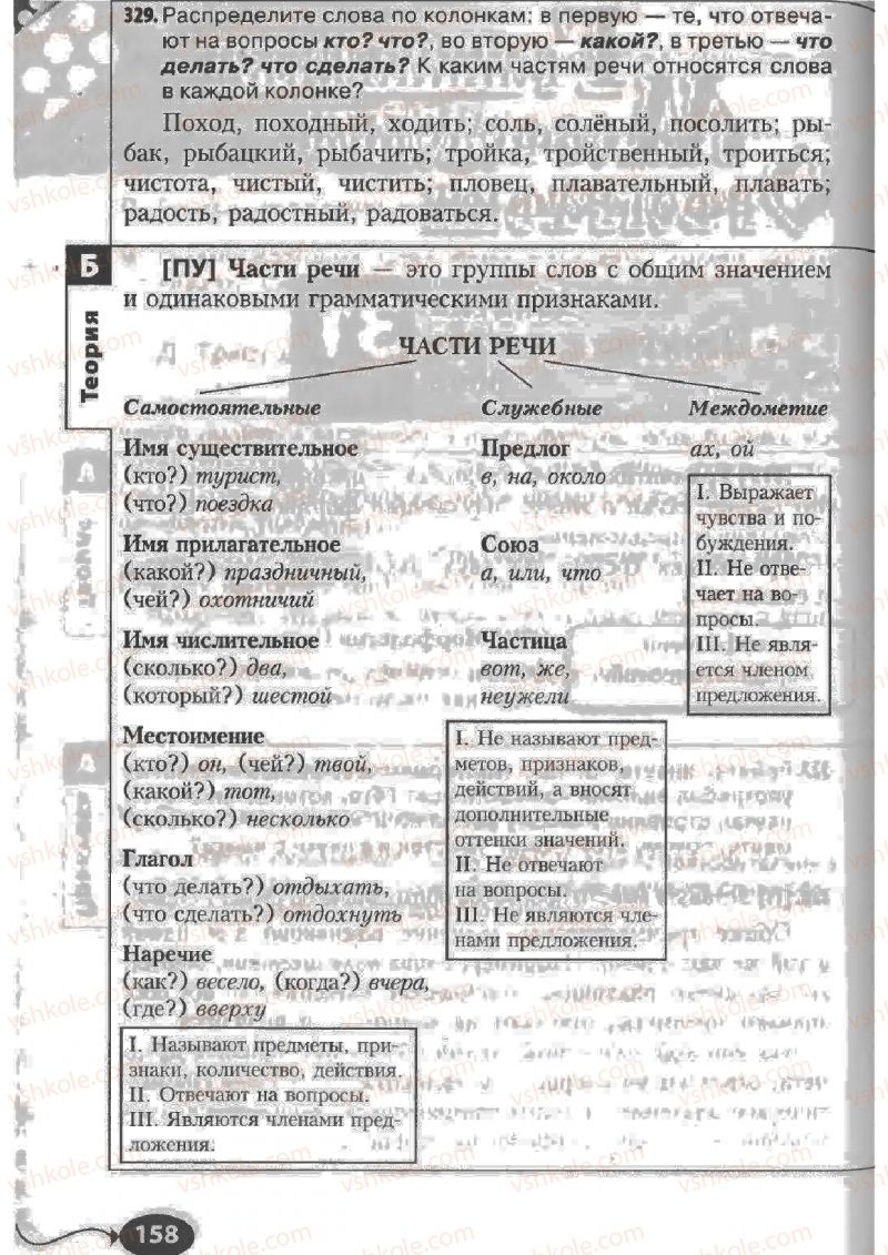 Страница 158 | Учебник Русский язык 6 класс Н.Ф. Баландина, К.В. Дегтярёва, С.А. Лебеденко 2010