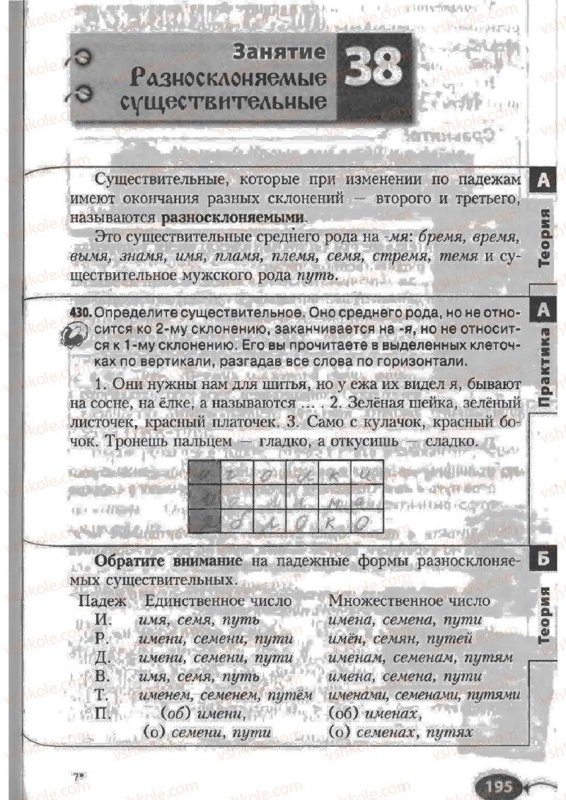 Страница 195   Учебник Русский язык 6 класс Н.Ф. Баландина, К.В. Дегтярёва, С.А. Лебеденко 2010