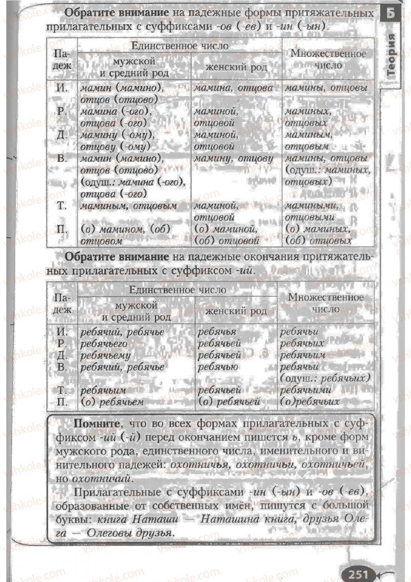Страница 251 | Учебник Русский язык 6 класс Н.Ф. Баландина, К.В. Дегтярёва, С.А. Лебеденко 2010