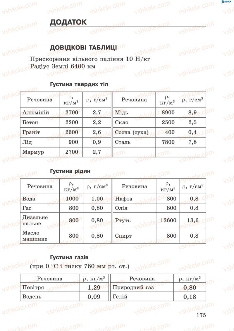 Страница 175 | Учебник Фізика 8 класс І.Ю. Ненашев 2011 Збірник задач