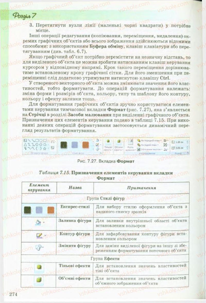 Страница 274 | Учебник Інформатика 9 класс Й.Я. Ривкінд, Т.І. Лисенко, Л.А. Чернікова, В.В. Шакотько 2009