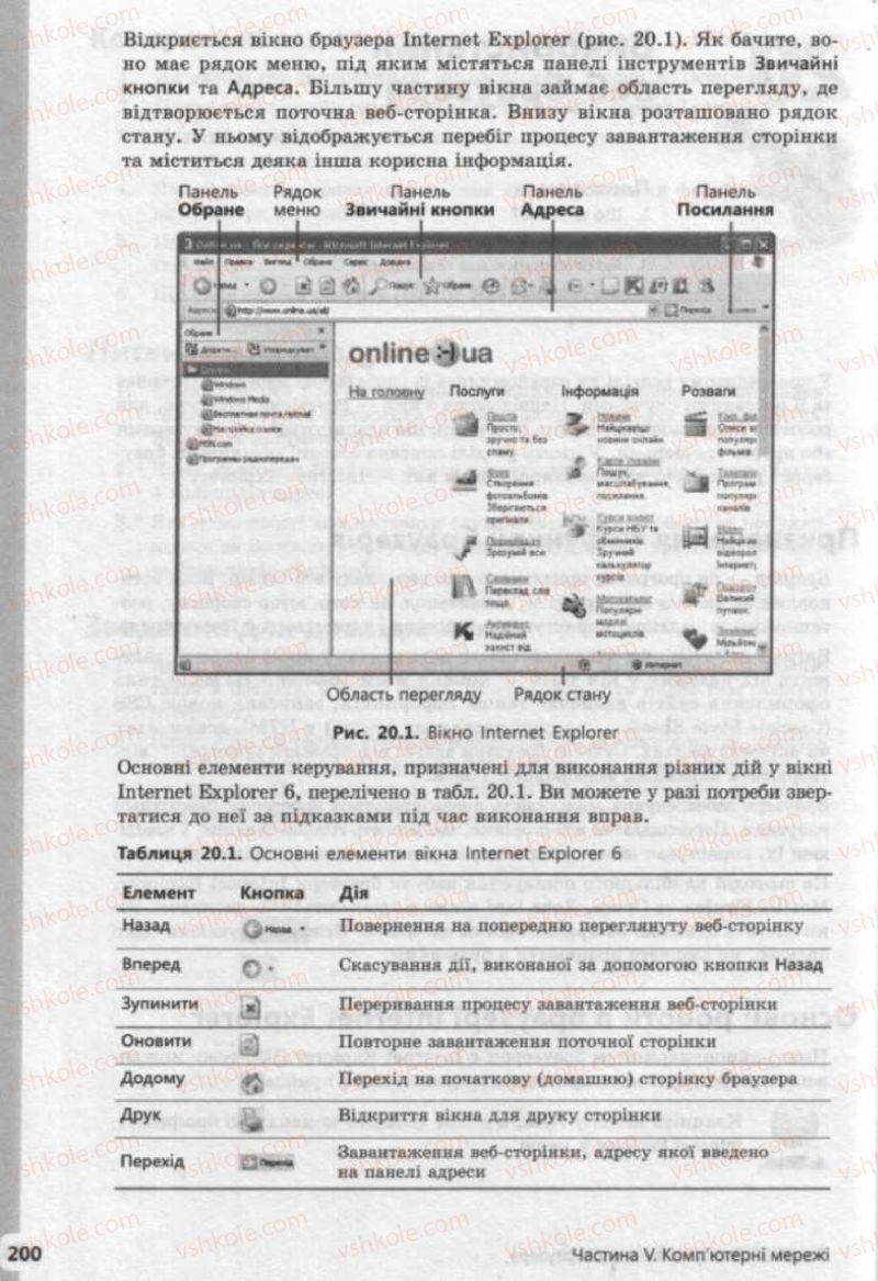 Страница 200   Учебник Інформатика 9 класс І.О. Завадський, І.В. Стеценко, О.М. Левченко 2009