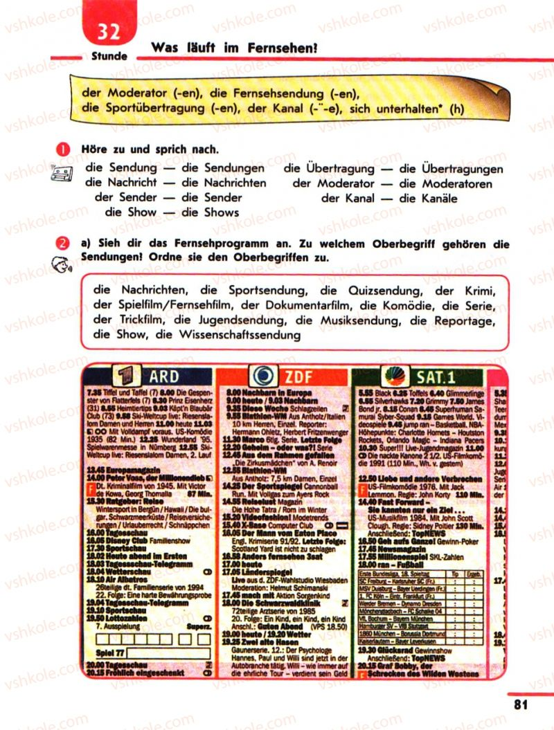 Страница 81 | Учебник Німецька мова 10 класс С.І. Сотникова 2011 Академічний рівень
