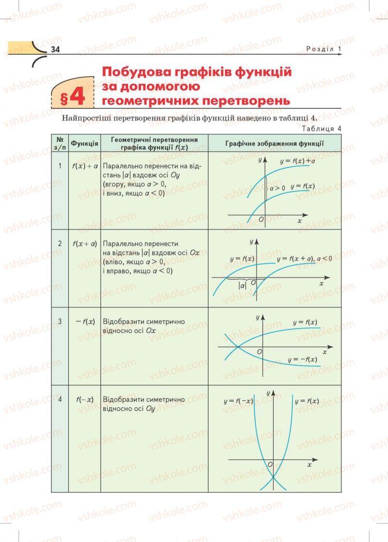 Страница 34 | Учебник Математика 10 класс М.І. Бурда, Т.В. Колесник, Ю.І. Мальований, Н.А. Тарасенкова 2010