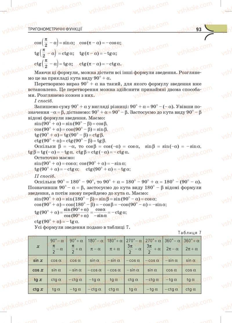 Страница 93 | Учебник Математика 10 класс М.І. Бурда, Т.В. Колесник, Ю.І. Мальований, Н.А. Тарасенкова 2010
