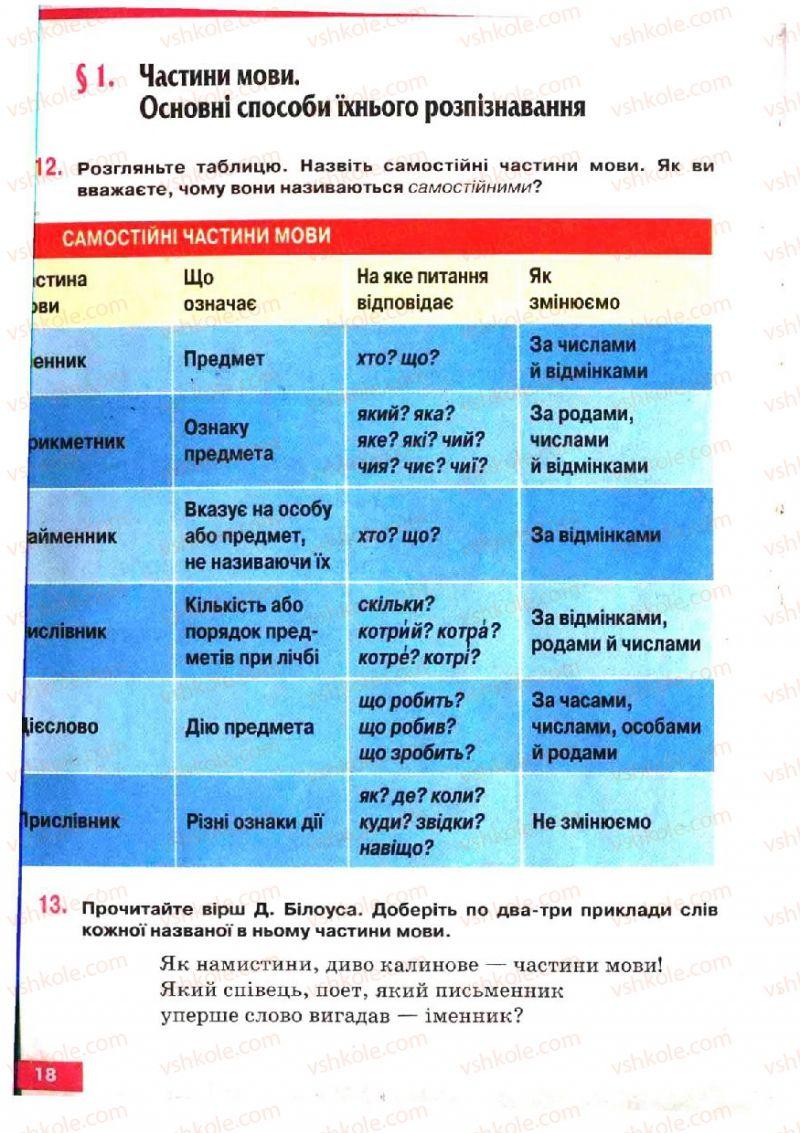 Страница 18 | Учебник Українська мова 5 класс О.П. Глазова, Ю.Б. Кузнецов 2005
