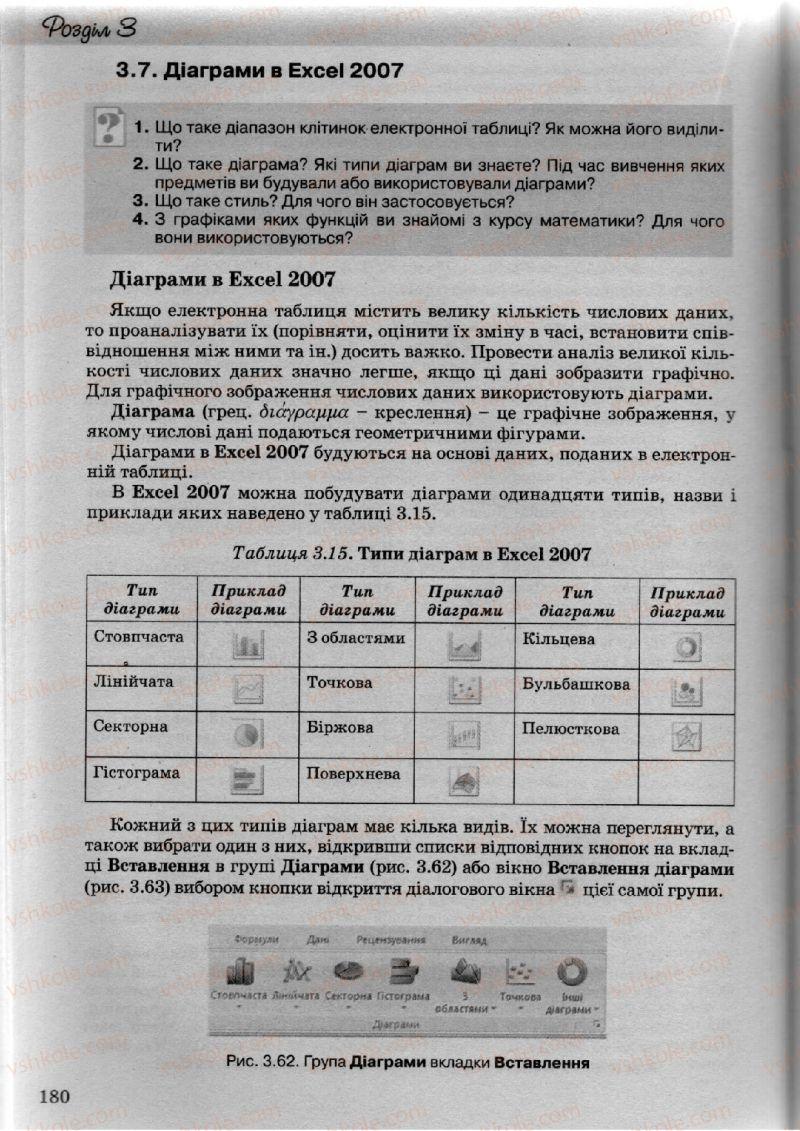 Страница 180 | Учебник Інформатика 10 класс Й.Я. Ривкінд, Т.І. Лисенко, Л.А. Чернікова, В.В. Шакотько 2010 Академічний, профільний рівні